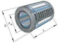 INA KS20PP Max? linear aligning ball bearing