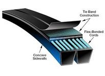 Gates 9387-3315 3/8V3150 Super HC PowerBand Belts