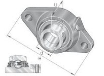 INA TCJT25 Two-bolt flanged unit