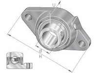 INA PCJTY25 Two-bolt flanged unit