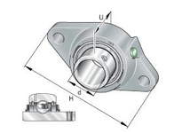 INA RCJTY25 Two-bolt flanged unit