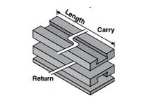 System Plast VT-980-R-S-0450-10 VT-980-R-S-0450-10 MACHND CURVES-VALUE TRACK