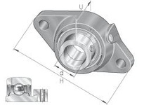 INA PCJT1-1/4 Two-bolt flanged unit